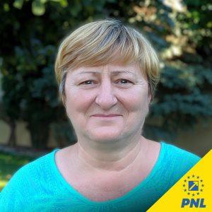 Aurelia CHIRILĂ